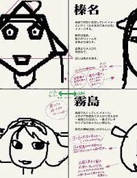 金剛型 2 - part 7