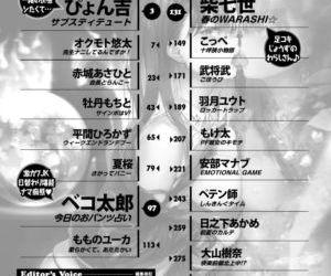 COMIC Kairakuten BEAST 2018-05